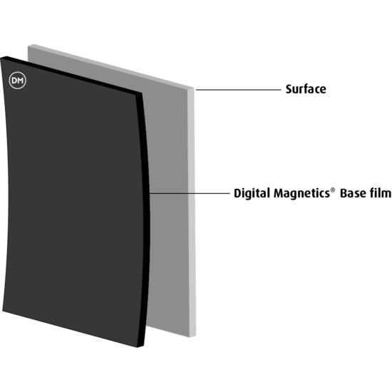 Easy Wall - Öntapadó mágnesfólia alap